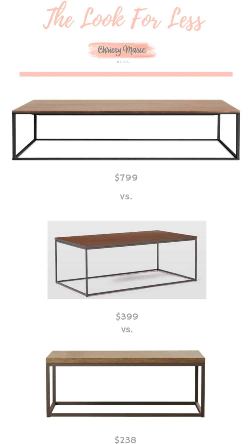 3 coffee tables of all budgets
