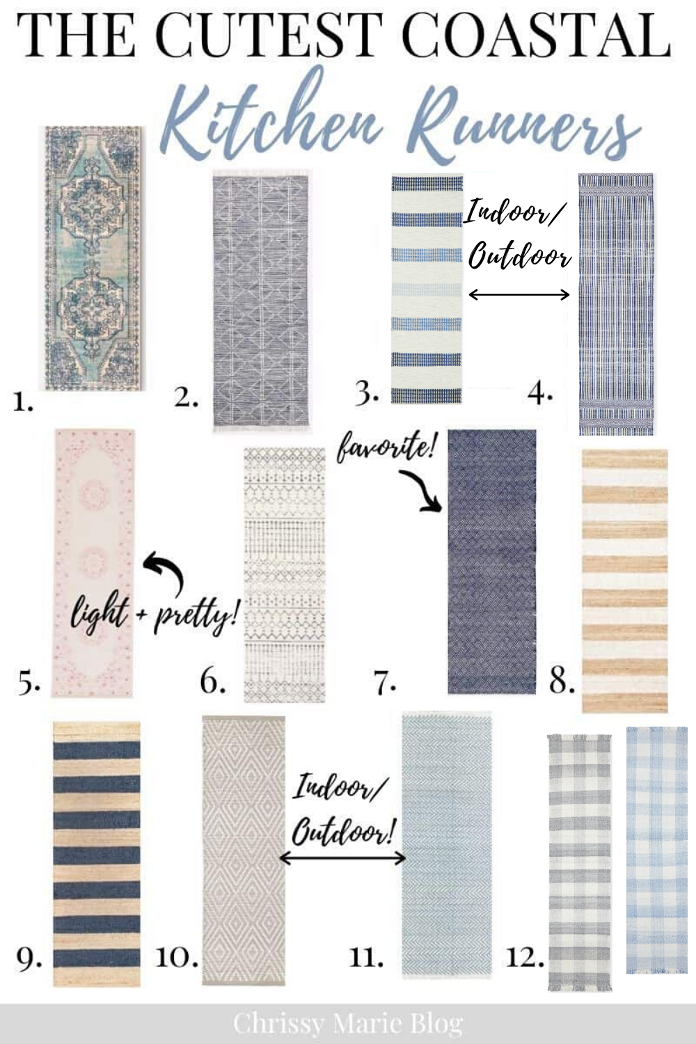 Pinterest image that says best coastal kitchen runner rugs